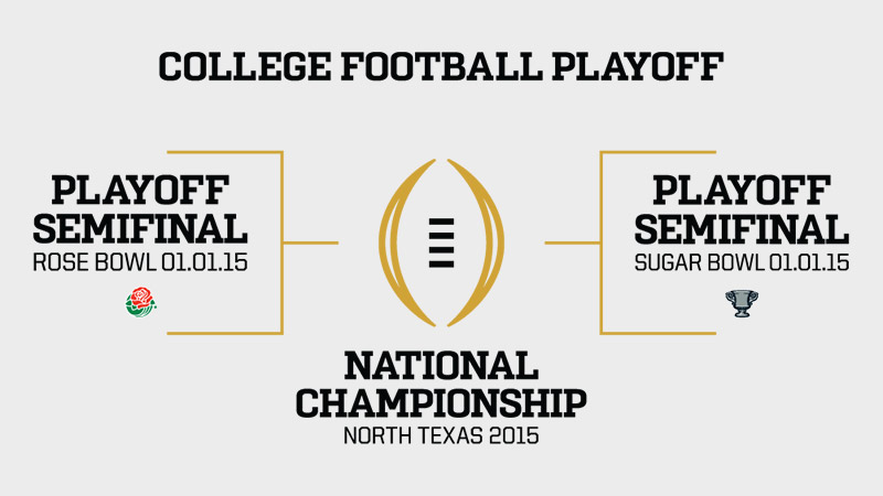 college football player fbs playoffs
