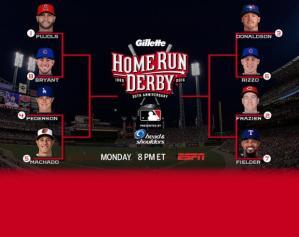 MLB HR Derby 2015